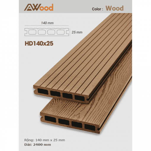 san go AWood HD140x25 wood