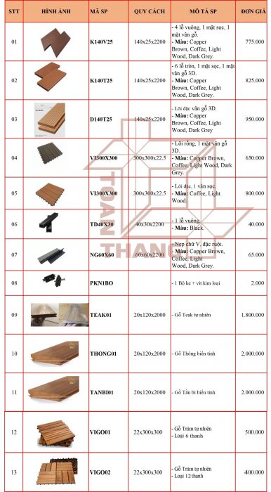 Bảng giá sàn gỗ ngoài trời trời sử dụng phổ biến nhất hiện nay