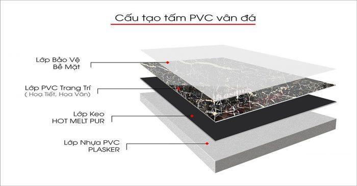 PVC vân đá được cấu tạo bởi 4 lớp.