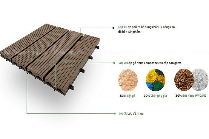 Cấu tạo của vĩ gỗ nhựa ban công